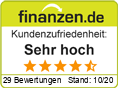 Bewertung Avento von finanzen.de